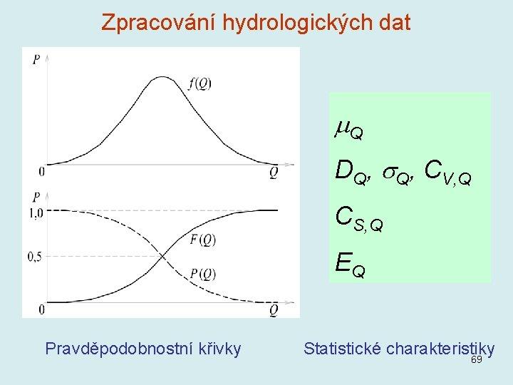 Zpracování hydrologických dat Q DQ, Q, CV, Q CS, Q EQ Pravděpodobnostní křivky Statistické