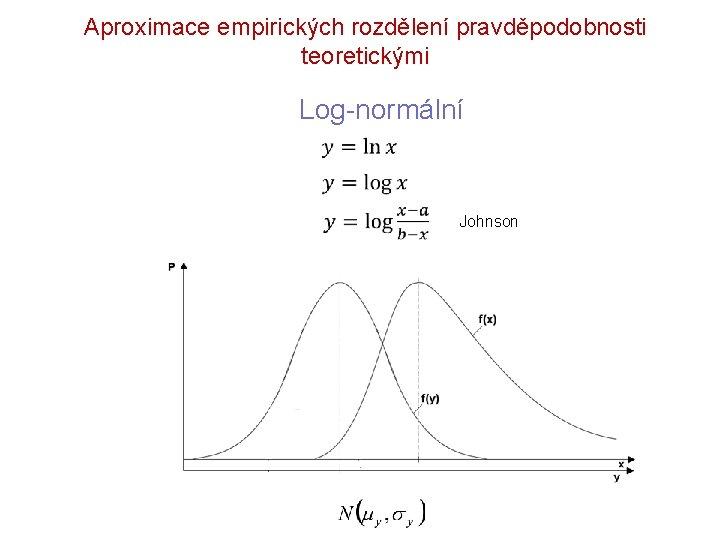 Aproximace empirických rozdělení pravděpodobnosti teoretickými Log-normální Johnson
