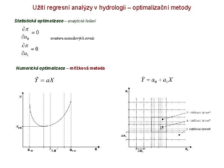 Užití regresní analýzy v hydrologii – optimalizační metody Statistická optimalizace – analytické řešení soustava