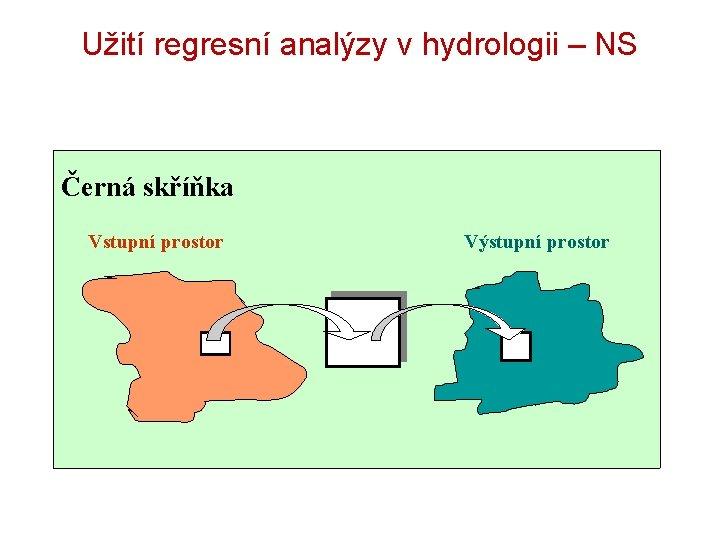 Užití regresní analýzy v hydrologii – NS Černá skříňka Vstupní prostor Výstupní prostor