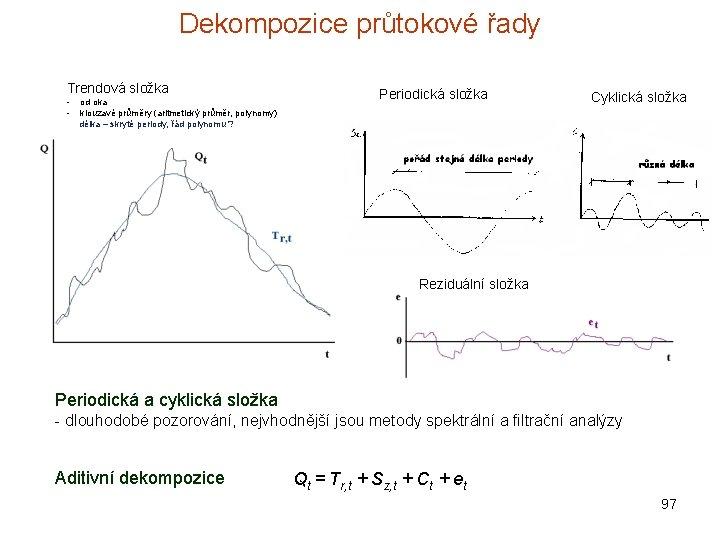 Dekompozice průtokové řady Trendová složka - od oka klouzavé průměry (aritmetický průměr, polynomy) délka