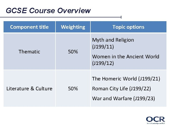 GCSE Course Overview Component title Thematic Weighting 50% Topic options Myth and Religion (J
