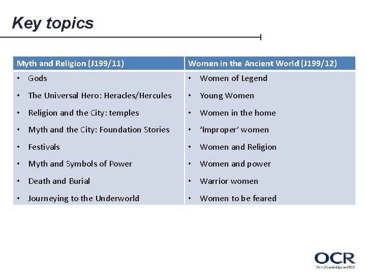 Key topics Myth and Religion (J 199/11) Women in the Ancient World (J 199/12)