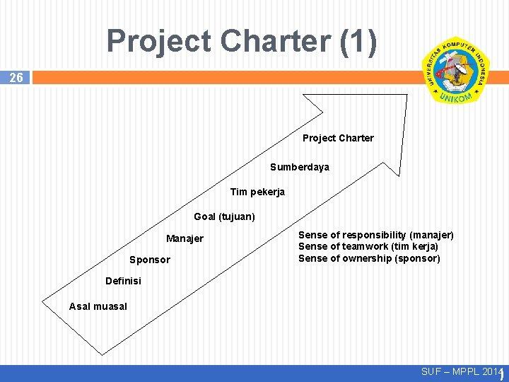 Project Charter (1) 26 Project Charter Sumberdaya Tim pekerja Goal (tujuan) Manajer Sponsor Sense