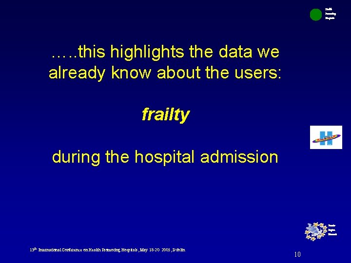 Health Promoting Hospitals …. . this highlights the data we already know about the
