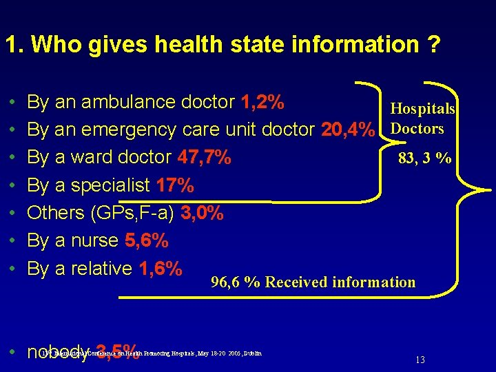 1. Who gives health state information ? • • By an ambulance doctor 1,