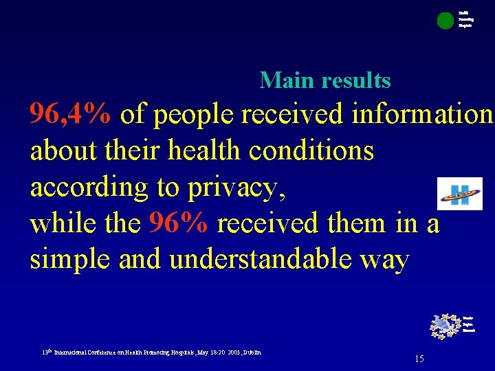 Health Promoting Hospitals Main results 96, 4% of people received information about their health