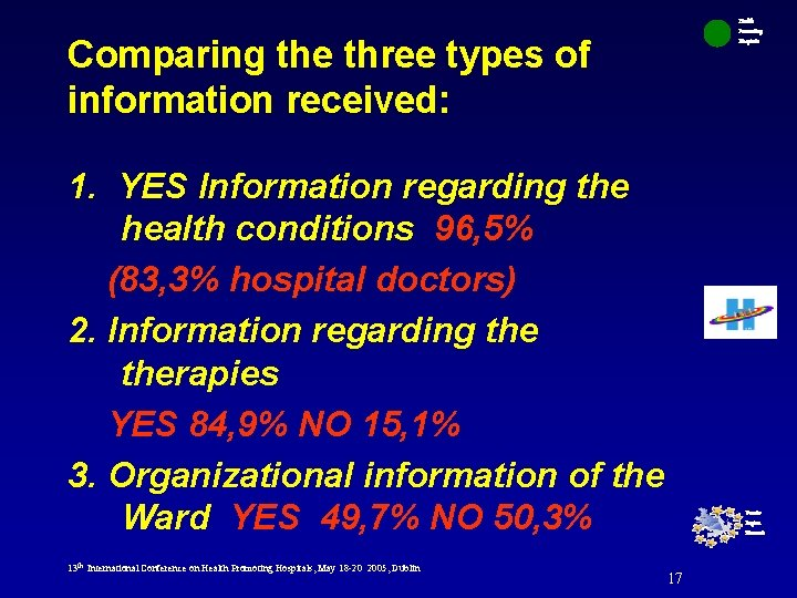 Health Promoting Hospitals Comparing the three types of information received: 1. YES Information regarding