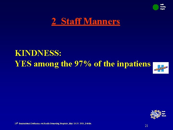 Health Promoting Hospitals 2 Staff Manners KINDNESS: YES among the 97% of the inpatiens