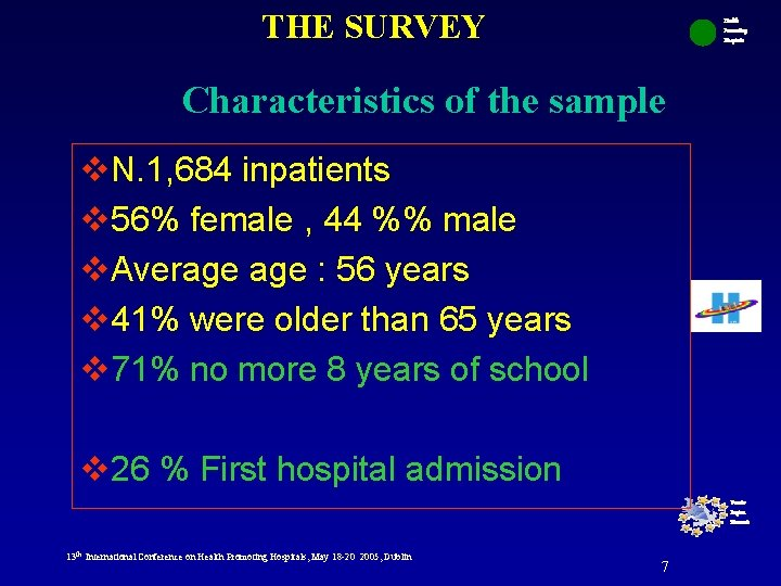 THE SURVEY Health Promoting Hospitals Characteristics of the sample v. N. 1, 684 inpatients