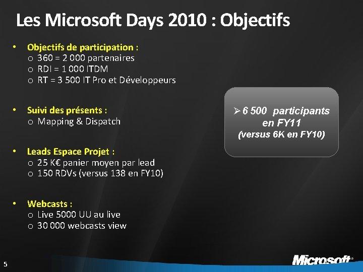 Microsoft Days, Rencontres 360° le 15 octobre à Lille – Euratechnologies