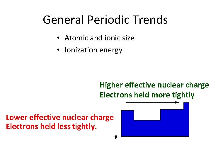 General Periodic Trends • Atomic and ionic size • Ionization energy Higher effective nuclear