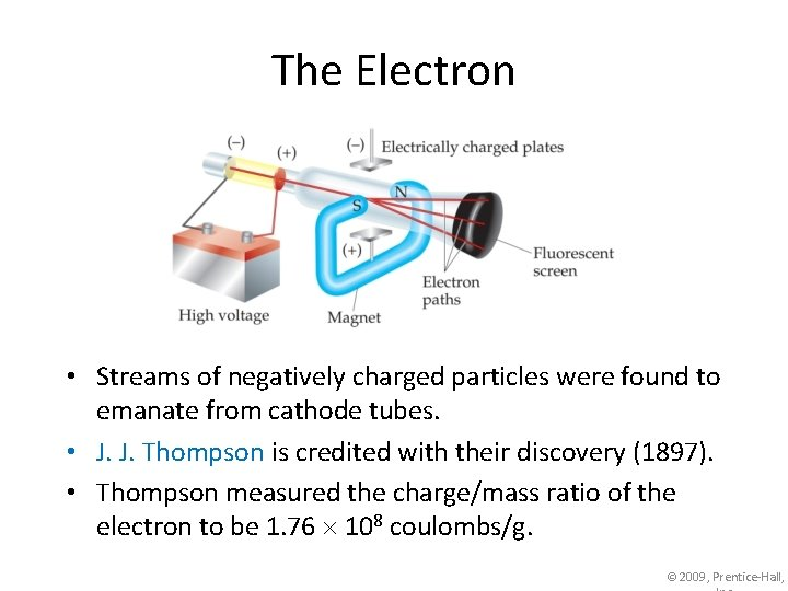The Electron • Streams of negatively charged particles were found to emanate from cathode