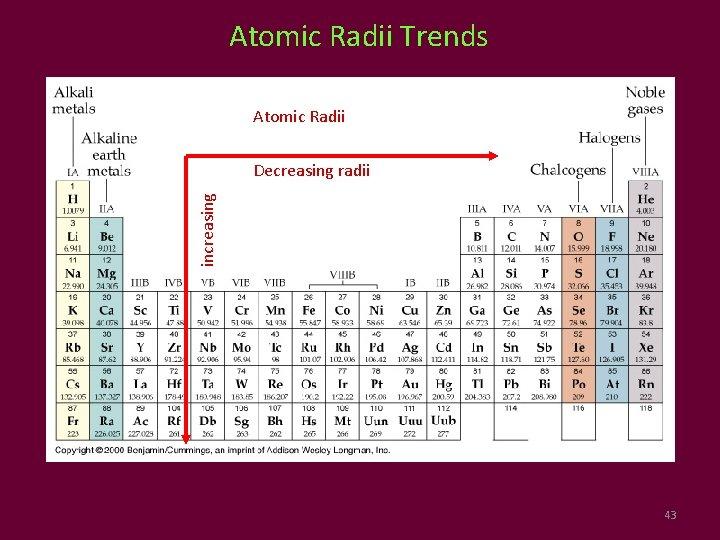 Atomic Radii Trends Atomic Radii increasing Decreasing radii 43
