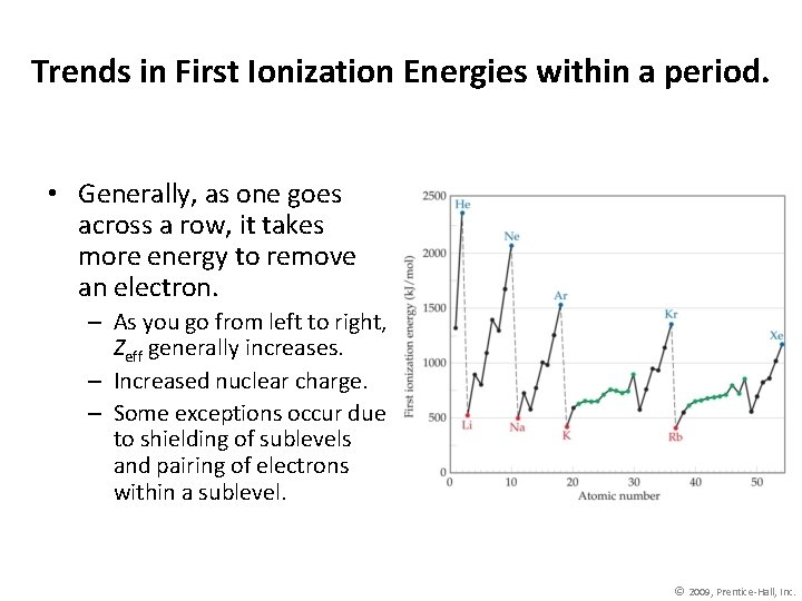 Trends in First Ionization Energies within a period. • Generally, as one goes across