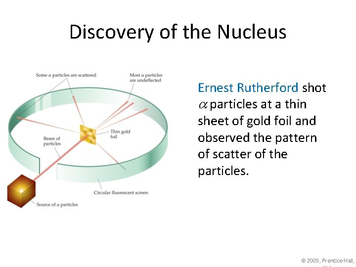 Discovery of the Nucleus Ernest Rutherford shot particles at a thin sheet of gold