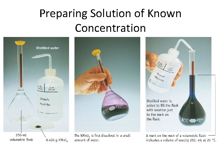 Preparing Solution of Known Concentration