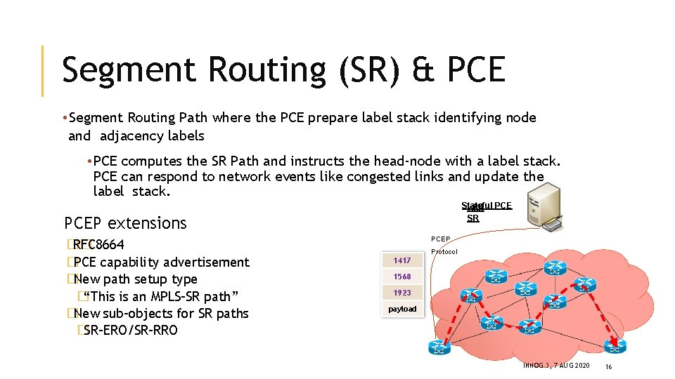 Path Computation Element PCE Software its relationship to