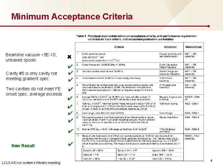 Minimum Acceptance Criteria Beamline vacuum ~5 E-10, unbaked spools Cavity #5 is only cavity