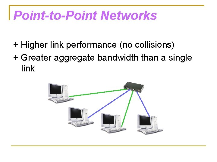 Point-to-Point Networks + Higher link performance (no collisions) + Greater aggregate bandwidth than a