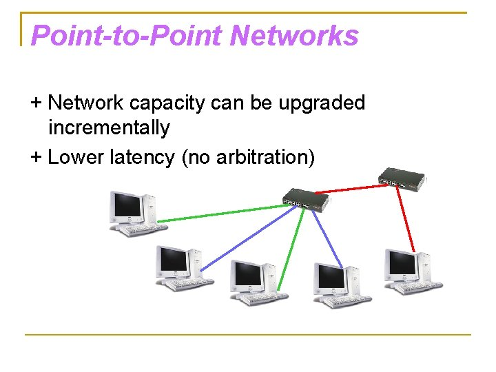 Point-to-Point Networks + Network capacity can be upgraded incrementally + Lower latency (no arbitration)