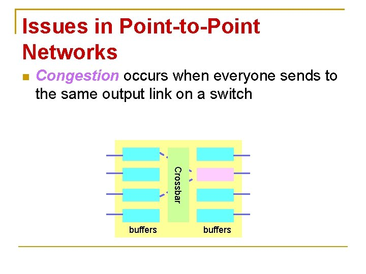 Issues in Point-to-Point Networks Congestion occurs when everyone sends to the same output link