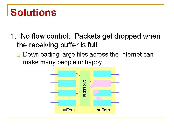 Solutions 1. No flow control: Packets get dropped when the receiving buffer is full