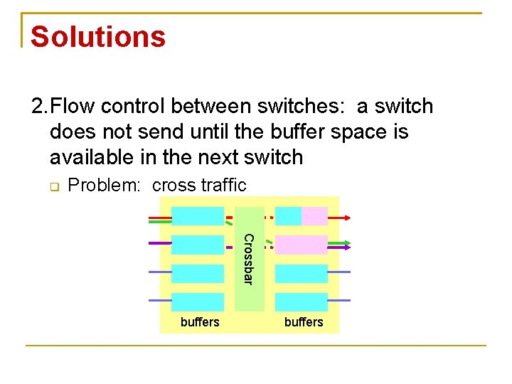 Solutions 2. Flow control between switches: a switch does not send until the buffer