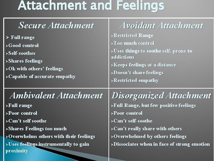 Attachment secure avoidant Avoidant Attachment: