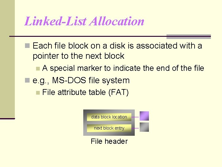 Linked-List Allocation Each file block on a disk is associated with a pointer to