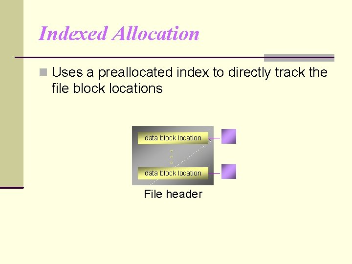 Indexed Allocation Uses a preallocated index to directly track the file block locations data
