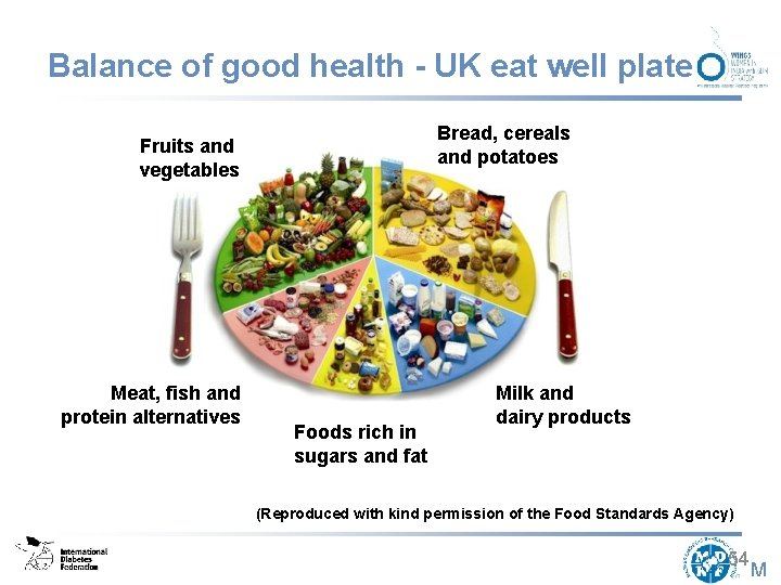 Balance of good health - UK eat well plate Bread, cereals and potatoes Fruits