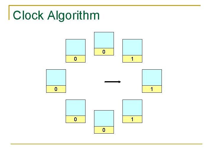 Clock Algorithm 0 0 1 0 1 0