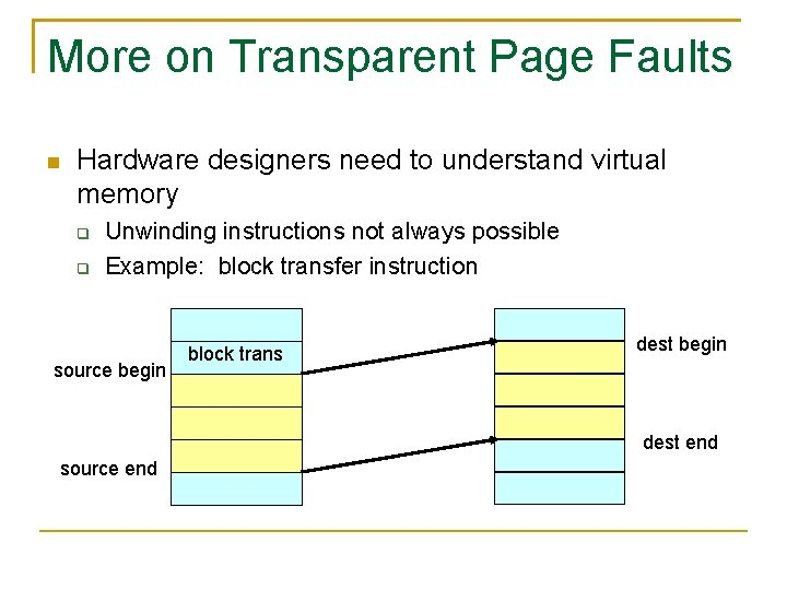 More on Transparent Page Faults Hardware designers need to understand virtual memory Unwinding instructions