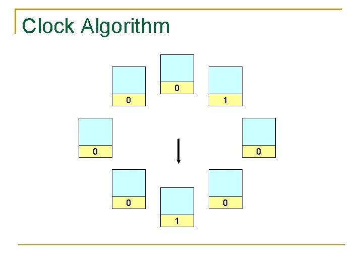 Clock Algorithm 0 0 1
