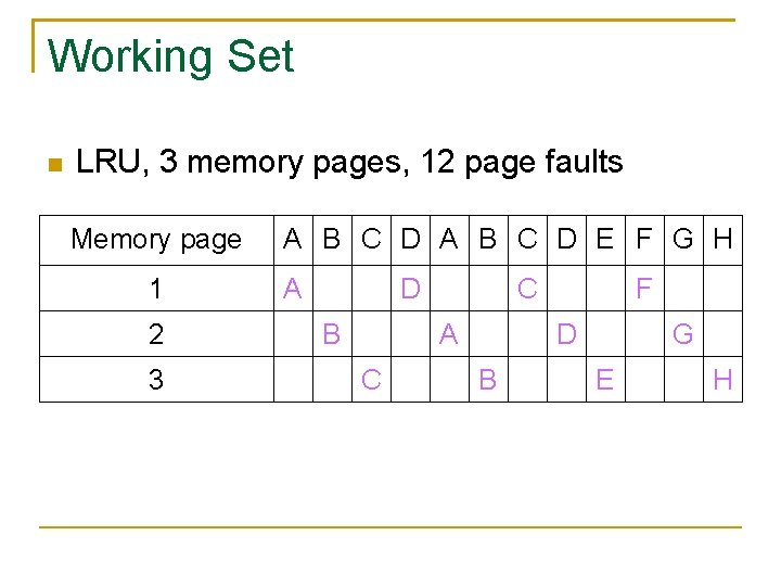 Working Set LRU, 3 memory pages, 12 page faults Memory page 1 2 3