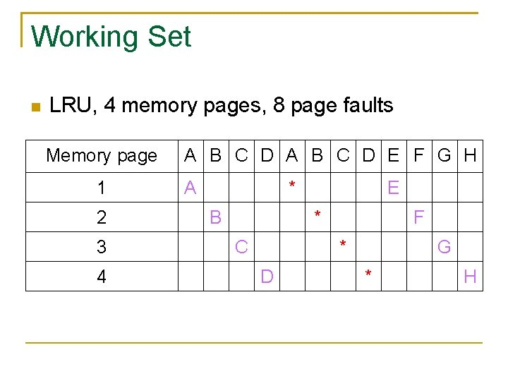 Working Set LRU, 4 memory pages, 8 page faults Memory page 1 2 3