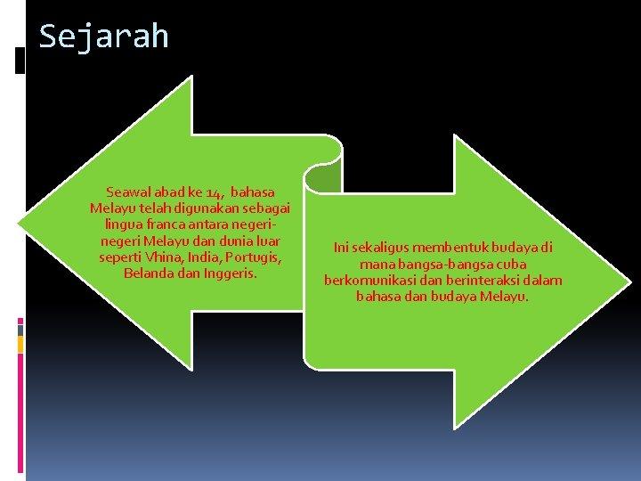 Sejarah Seawal abad ke 14, bahasa Melayu telah digunakan sebagai lingua franca antara negeri