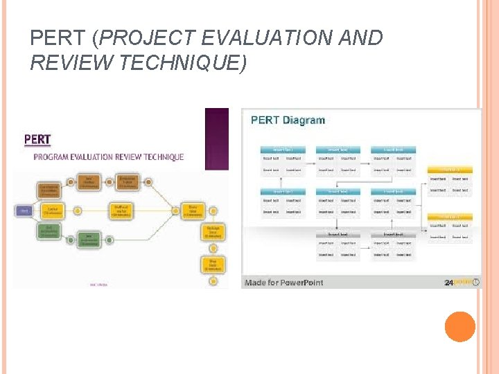 PERT (PROJECT EVALUATION AND REVIEW TECHNIQUE)