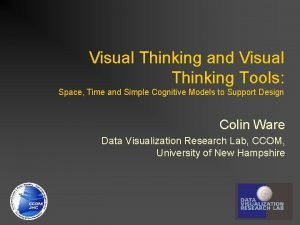 Visual Thinking and Visual Thinking Tools Space Time