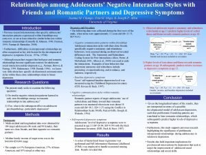 Relationships among Adolescents Negative Interaction Styles with Friends