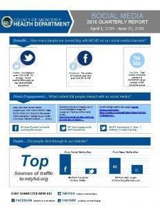 SOCIAL MEDIA 2016 QUARTERLY REPORT April 1 2016