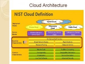 Cloud Architecture Characteristics of Cloud Computing The Industry