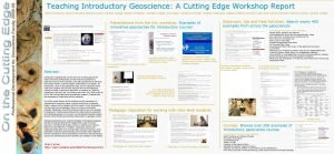 Teaching Introductory Geoscience A Cutting Edge Workshop Report