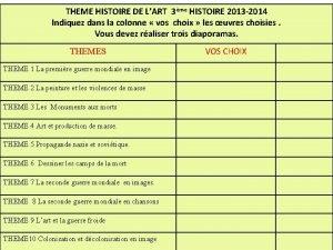 THEME HISTOIRE DE LART 3me HISTOIRE 2013 2014