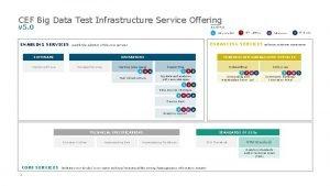 CEF Big Data Test Infrastructure Service Offering v