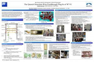 MaxPlanckInstitut fr Plasmaphysik EURATOM Association The Quench DetectionWireFeedthrough