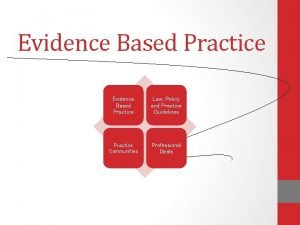 Evidence Based Practice Law Policy and Practice Guidelines