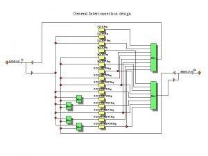 General Interconnection design PCI R Reg PCI W