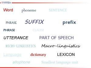 Word PHRASE phoneme SENTENCE SUFFIX PHRASE CLAUSE PART